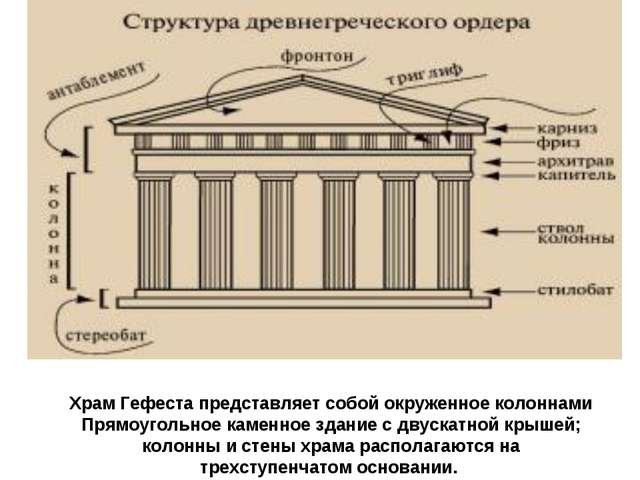 Храм Гефеста представляет собой окруженное колоннами Прямоугольное каменное...