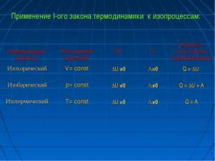 Применение I-ого закона термодинамики к изопроцессам: Наименование процесса