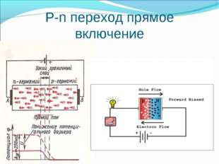P-n переход прямое включение