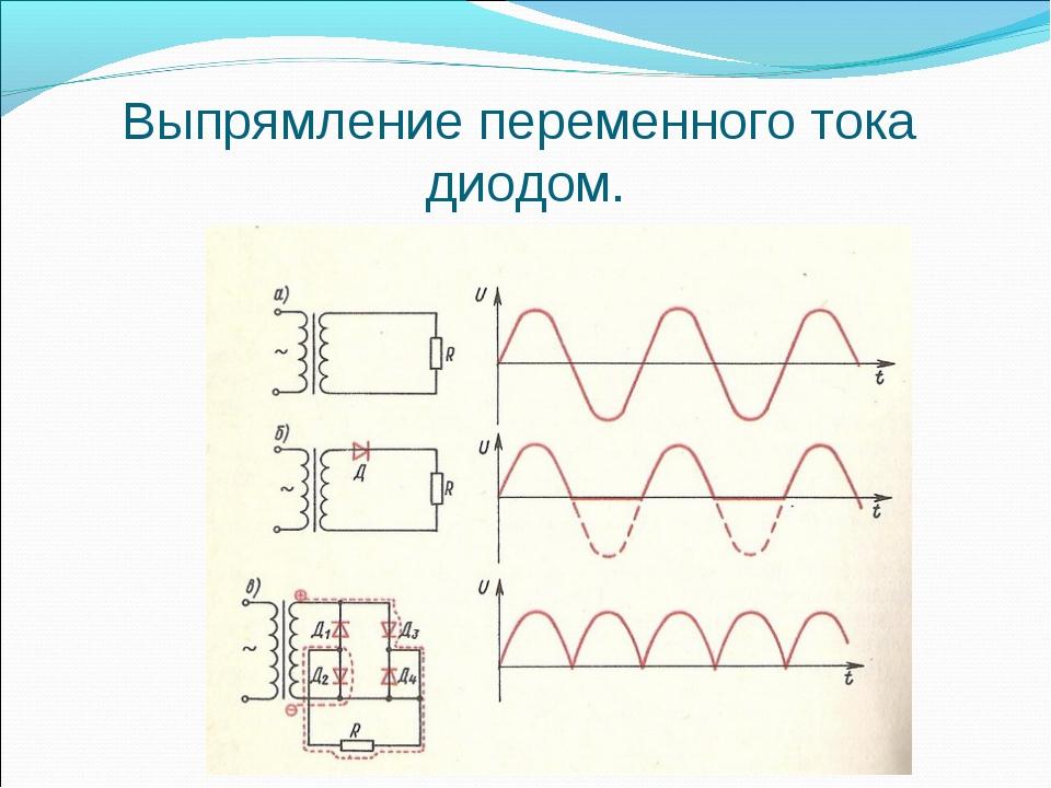 Выпрямление переменного тока диодом.