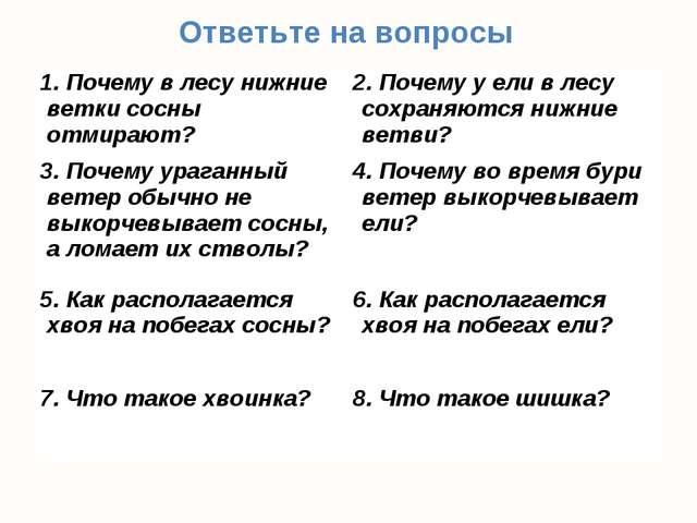 Ответьте на вопросы 1. Почему в лесу нижние ветки сосны отмирают? 2. Почему...