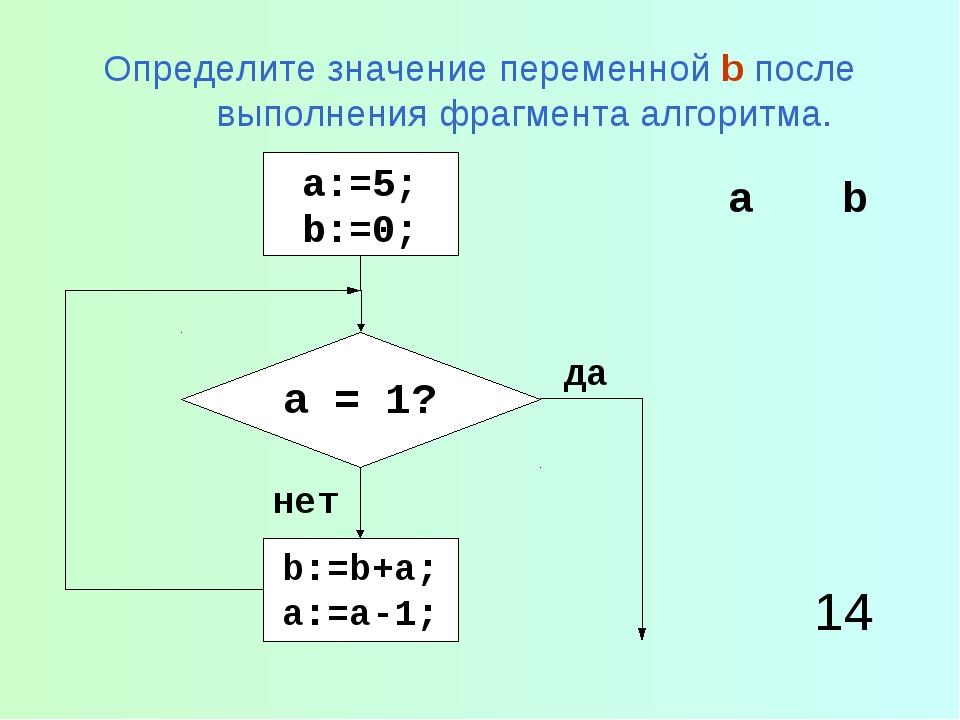Определите значение переменной b после выполнения фрагмента алгоритма. 14 ab...