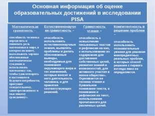 Основная информация об оценке образовательных достижений в исследовании PISA