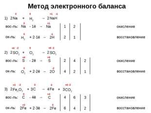 Метод электронного баланса 1) Na + H2 → NaH 0 0 -1 +1 вос-ль: окисление Na -