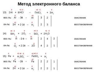 Метод электронного баланса 13) Al + HCl → AlCl3 +1 -1 вос-ль: окисление Al -