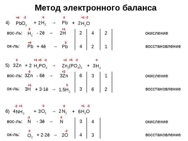 4) PbO2 + H2 → Pb -2 0 -2 +1 вос-ль: окисление H2 - 2ē → 2H 0 +1 ок-ль: восст...