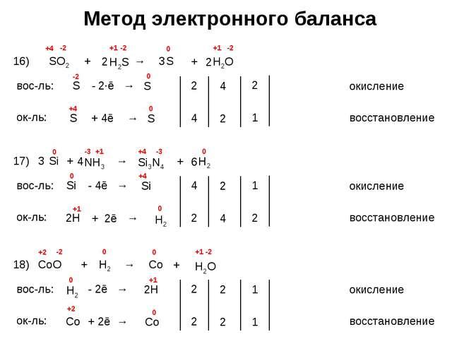 Метод электронного баланса 16) SO2 + H2S → S -2 +1 -2 +1 вос-ль: окисление S...