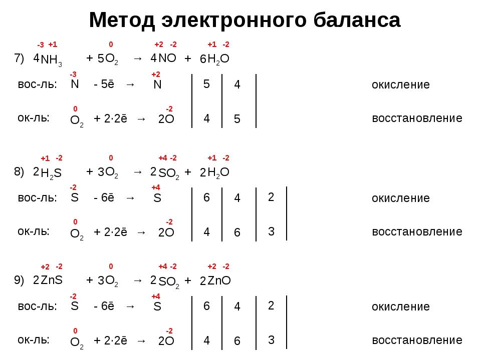 7) NH3 + O2 → NO +1 0 -2 +1 вос-ль: окисление N - 5ē → N -3 +2 ок-ль: восстан...