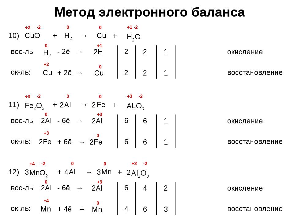 10) CuO + H2 → Cu -2 0 -2 +1 вос-ль: окисление H2 - 2ē → 2H 0 +1 ок-ль: восст...