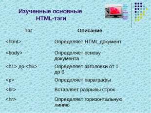Изученные основные HTML-тэги ТэгОписание Определяет HTML документ  Определ