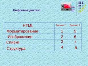 Цифровой диктант Форматирование Списки Изображение Структура HTML Вариант 1 1