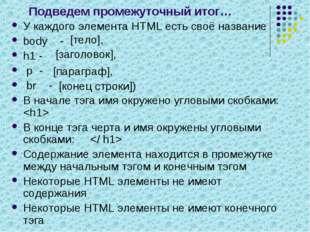 Подведем промежуточный итог… У каждого элемента HTML есть своё название body