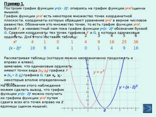 Пример 1. Построим график функции y=(x - 2)2, опираясь на график функции y=x2