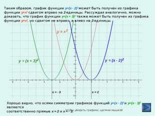 Таким образом, график функции y=(x - 2)2 может быть получен из графика функци