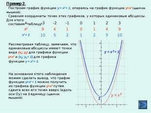 Пример 2. Построим график функции y = x2 + 1, опираясь на график функции y=x2