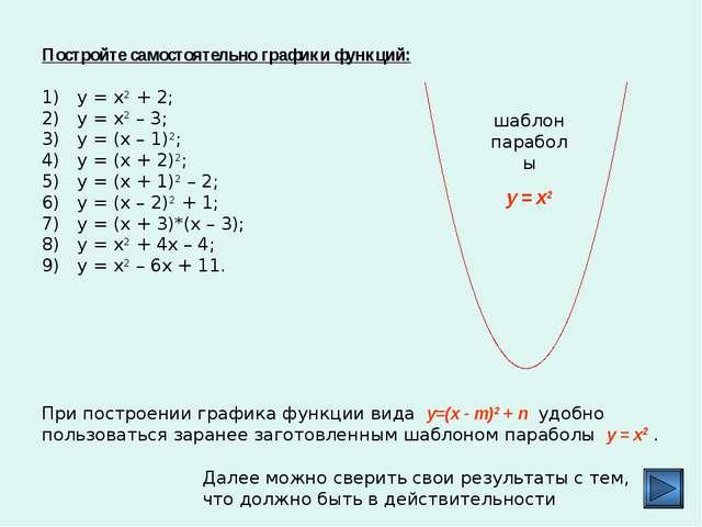 Постройте самостоятельно графики функций: у = х2 + 2; у = х2 – 3; у = (х – 1...