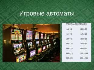Игровые автоматы ТАБЛИЦА ВЫИГРЫШЕЙ хх0 =1888 =20 хх7 =2125 =25 х00 =5333