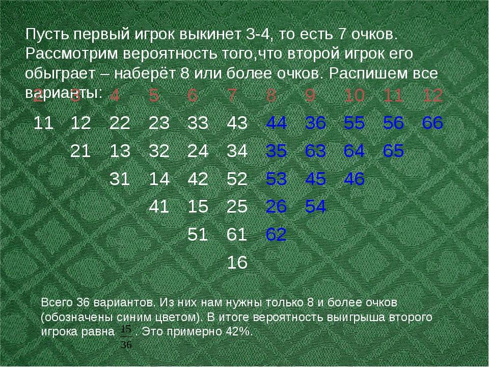 Пусть первый игрок выкинет 3-4, то есть 7 очков. Рассмотрим вероятность того,...