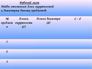 Рабочий лист Найди отношения длин окружностей к диаметрам данных предметов.