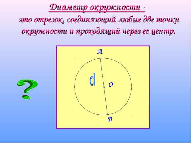 Диаметр окружности - это отрезок, соединяющий любые две точки окружности и пр...