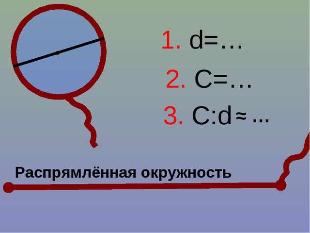 Распрямлённая окружность 1. d=… 2. С=… 3. С:d ≈ …