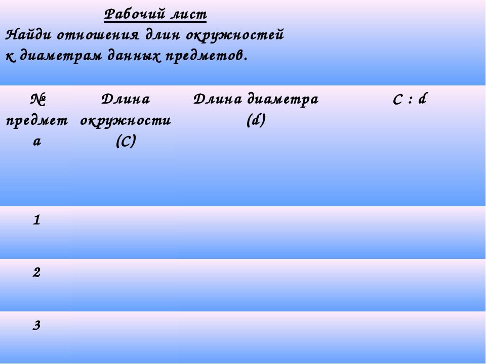 Рабочий лист Найди отношения длин окружностей к диаметрам данных предметов....