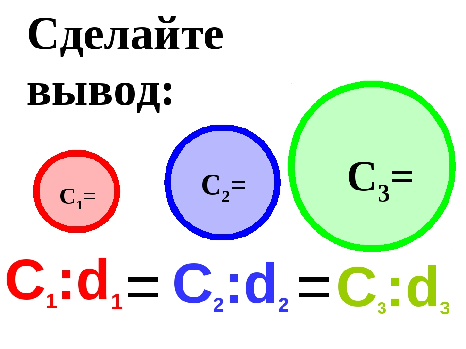С1:d1 С3:d3 С2:d2 = = C1= C2= C3= Сделайте вывод: