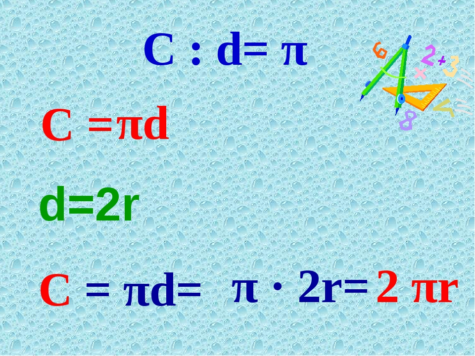 C : d= π C = C = πd= π · 2r= 2 πr πd d=2r
