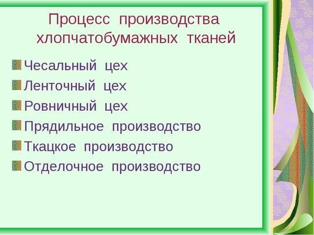 Процесс производства хлопчатобумажных тканей Чесальный цех Ленточный цех Ровн...