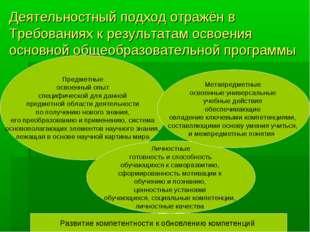 Деятельностный подход отражён в Требованиях к результатам освоения основной о