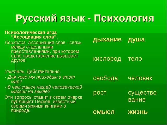 """Русский язык - Психология Психологическая игра """"Ассоциация слов"""". Психолог. А..."""