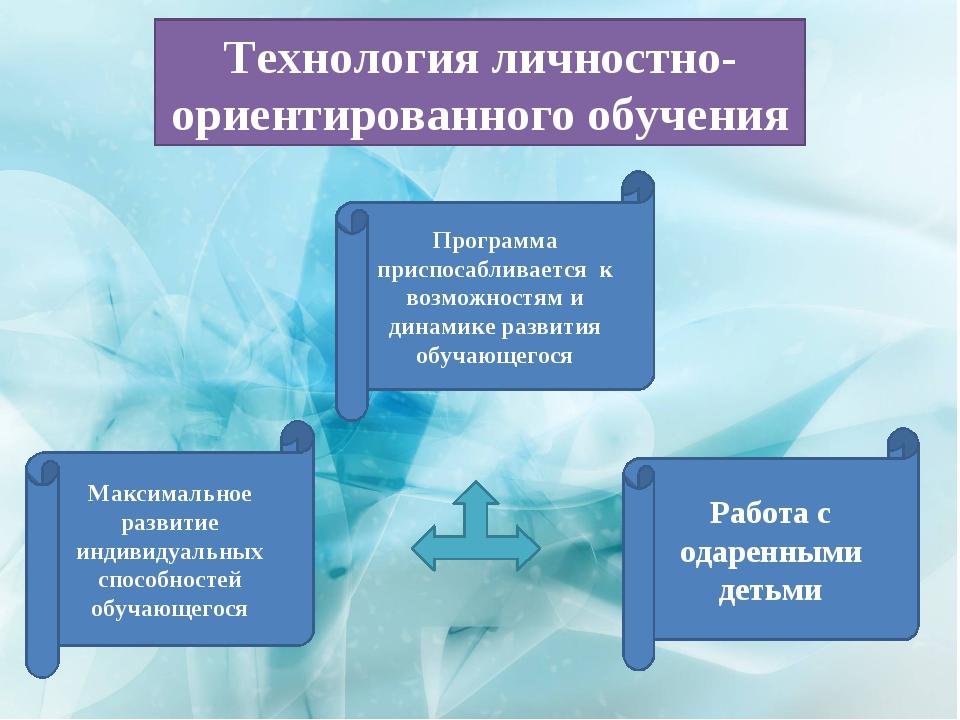 Технология личностно-ориентированного обучения Максимальное развитие индивиду...