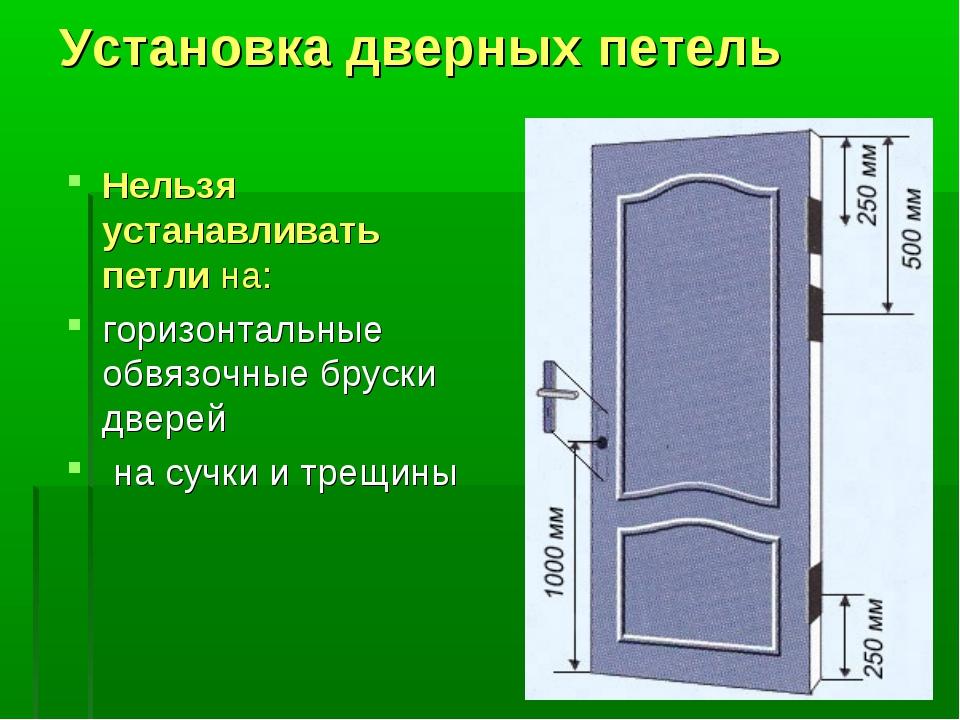 Установка дверных петель Нельзя устанавливать петли на: горизонтальные обвязо...