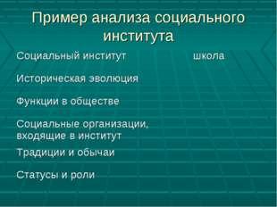 Пример анализа социального института Социальный институтшкола Историческая э