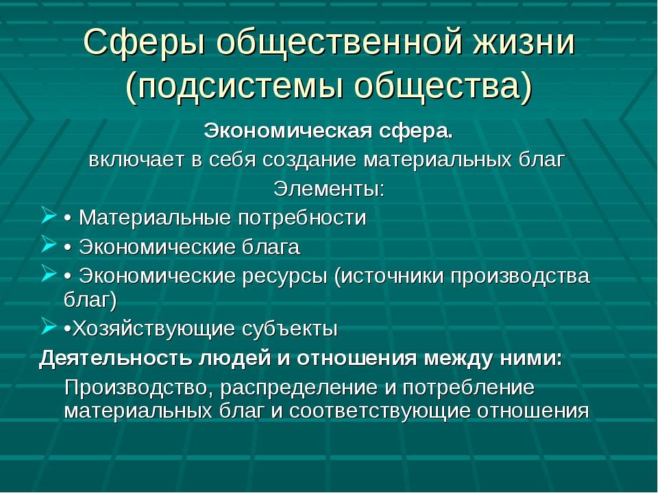 Сферы общественной жизни (подсистемы общества) Экономическая сфера. включает...