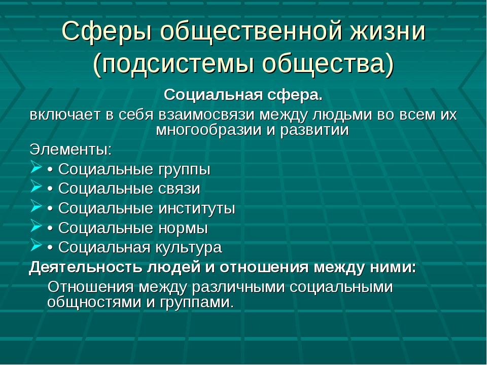 Сферы общественной жизни (подсистемы общества) Социальная сфера. включает в с...