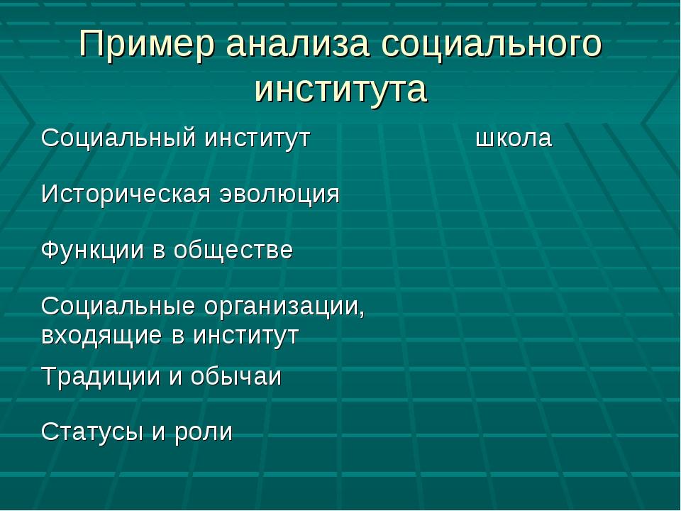 Пример анализа социального института Социальный институтшкола Историческая э...