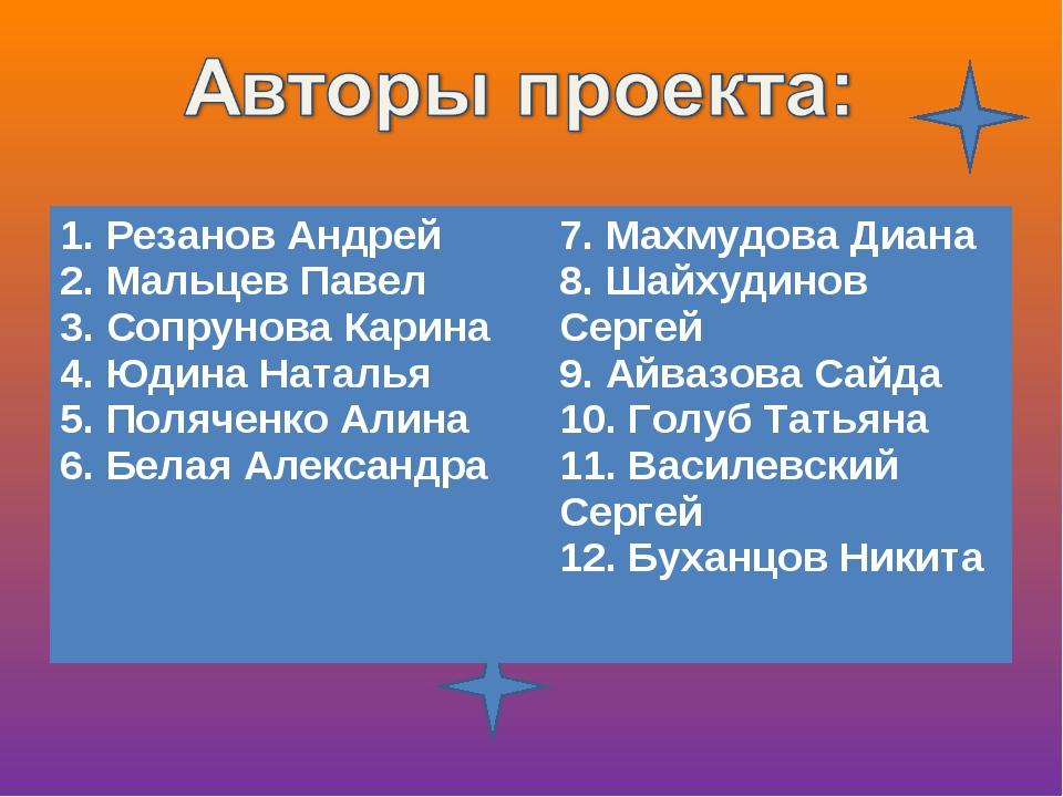 1. Резанов Андрей 2. Мальцев Павел 3. Сопрунова Карина 4. Юдина Наталья 5. По...