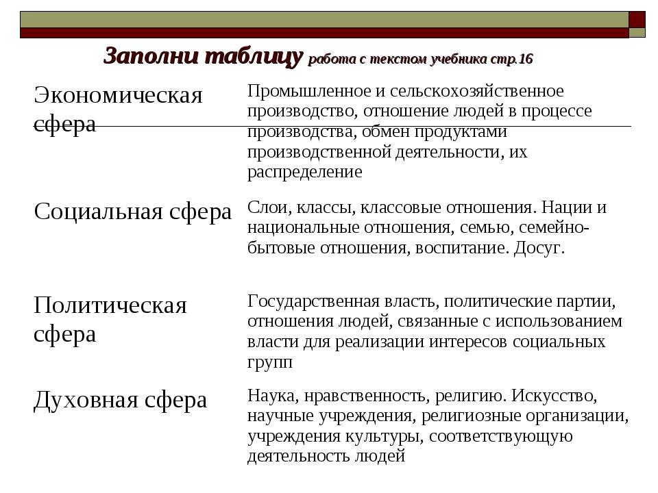 Заполни таблицу работа с текстом учебника стр.16