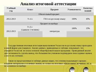 Анализ итоговой аттестации Государственная итоговая аттестация выпускников 9