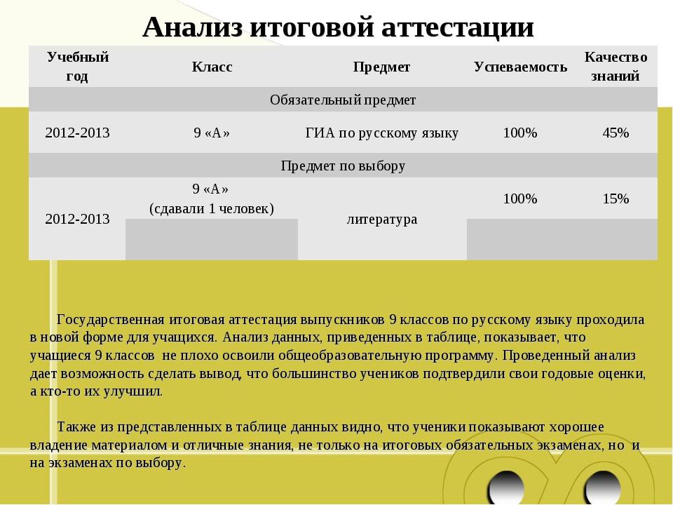 Анализ итоговой аттестации Государственная итоговая аттестация выпускников 9...