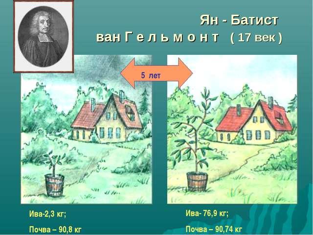 Ян - Батист ван Г е л ь м о н т ( 17 век ) Ива-2,3 кг; Почва – 90,8 кг Ива- 7...