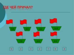 3+0 4-4 4-2 5+2 7-3 4+4 4+1 0 3 5 2 7 8 4