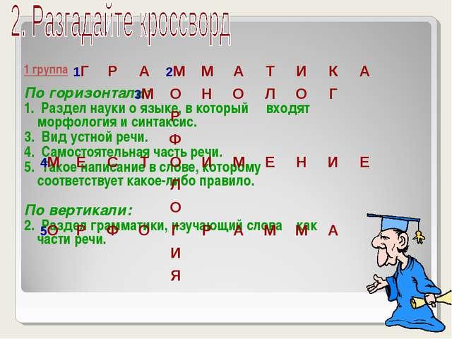 1 группа По горизонтали: 1. Раздел науки о языке, в который входят морфология...