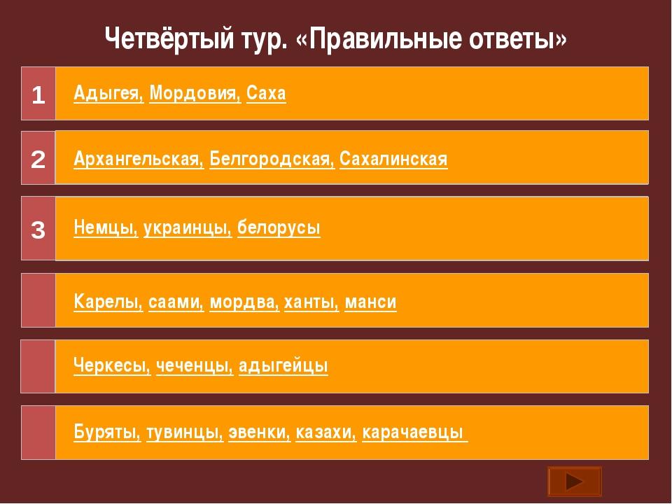 Четвёртый тур. «Правильные ответы» В состав РФ входят ниже перечисленные респ...
