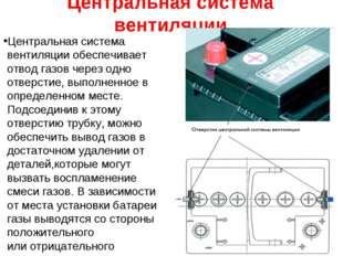 Центральная система вентиляции Центральная система вентиляции обеспечивает от