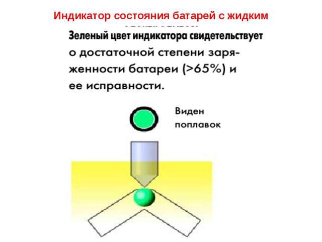 Индикатор состояния батарей с жидким электролитом