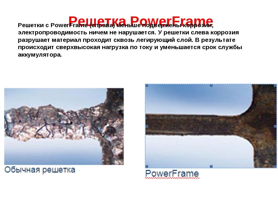 Решетка PowerFrame Решетки с PowerFrame (справа) меньше подвержены коррозии,...