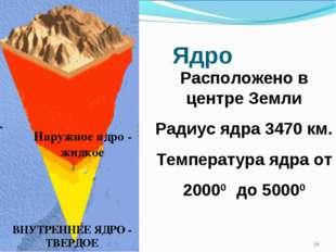 Ишмуратова Лилия Маликовна * Ядро Расположено в центре Земли Радиус ядра 3470