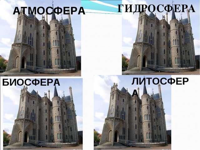 АТМОСФЕРА ГИДРОСФЕРА БИОСФЕРА ЛИТОСФЕРА